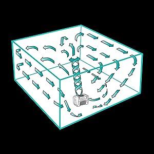 Evap40 Whole Room Evaporative Vortex Humidifier Whole Room Humdification