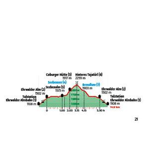 Rother Wanderführer Höhenprofil Strecke