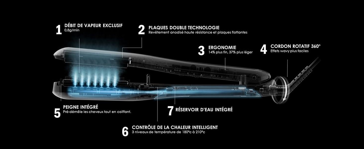 Technologie Steampod