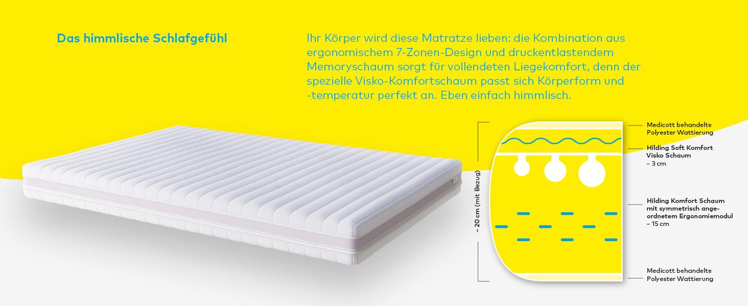Hilding Sweden Essentials Memoryschaum Matratze In Weiss Mittelfeste Matratze Aus Thermoelastischem Visko Komfortschaum Fur Alle Schlaftypen