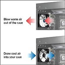 Arctic F14 PWM PST case fan