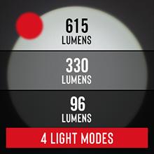 high medium low light mode