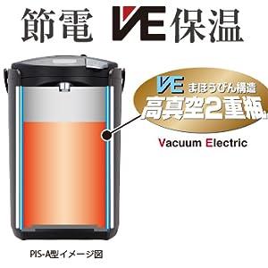 節電VE保温