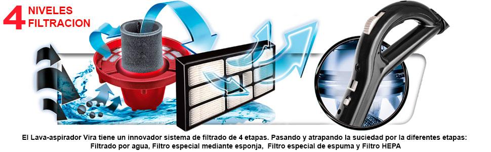 MPM Vira Lava-aspiradora con Limpiador de tapiceria para Coche ...