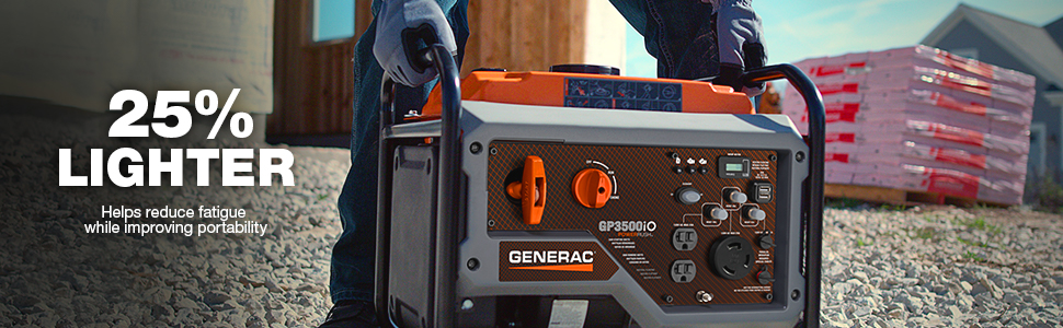 GP3500iO, inverter, portable power, inverter generator, Generac, GP, 3500 watts