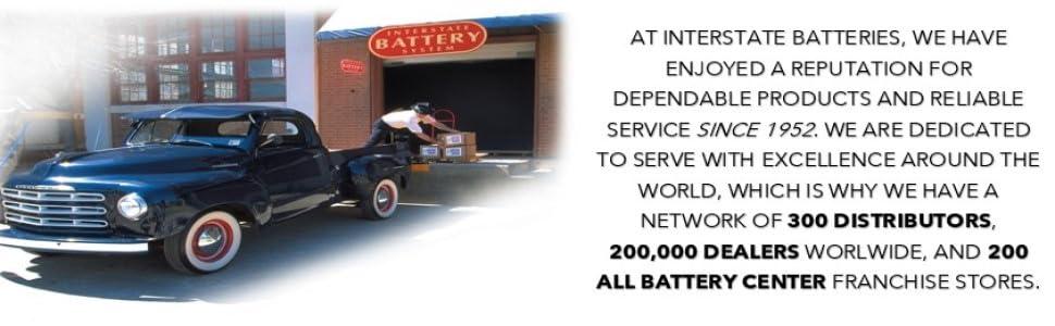 Interstate Batteries History