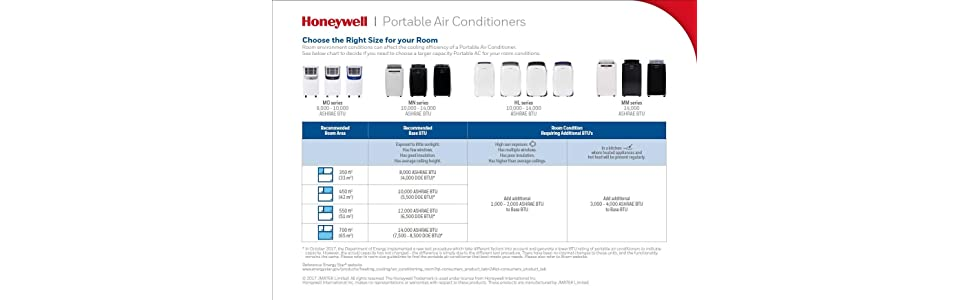 portable air conditioner LG, portable ac units for rooms, free standing air conditioners, 14000 BTU