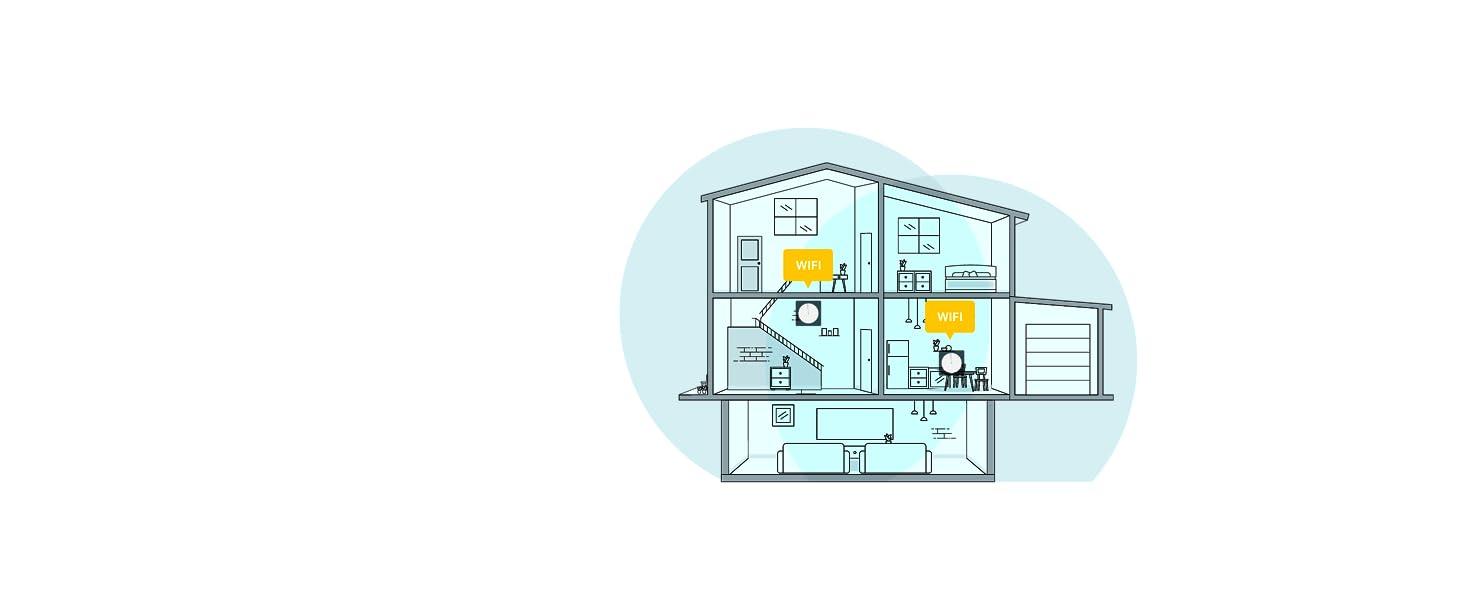 Amazon.com: TP-Link Smart Hub & Whole Home Mesh WiFi System - Tri ...