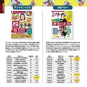 マネー誌 ダイヤモンドZAI 日経マネー 投資 資産運用 株式 株式投資 バリュー株