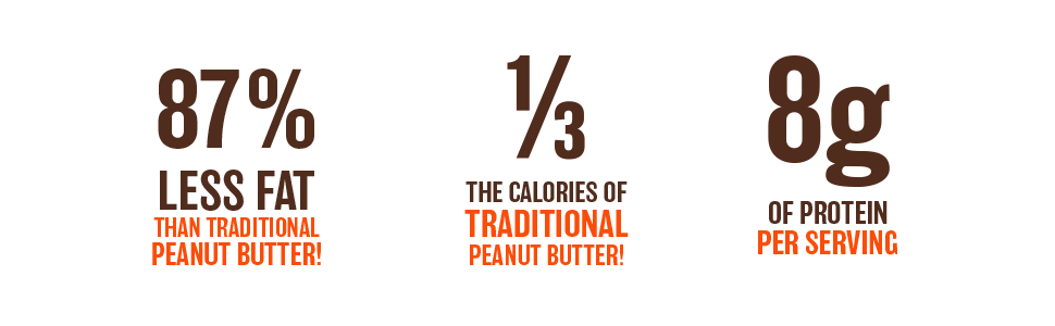 peanut butter calories protein less fat