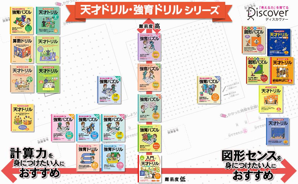 天才ドリル・強育ドリルシリーズ