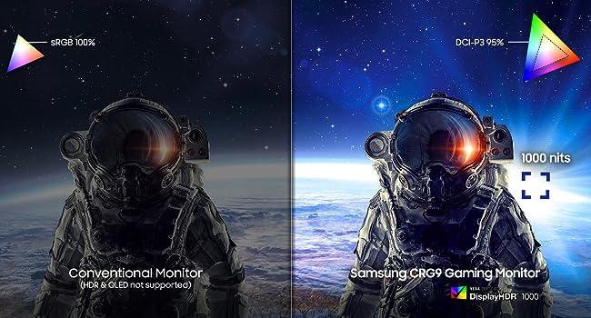 Conventional monitor vs the Samsung CRG9 Gaming Monitor