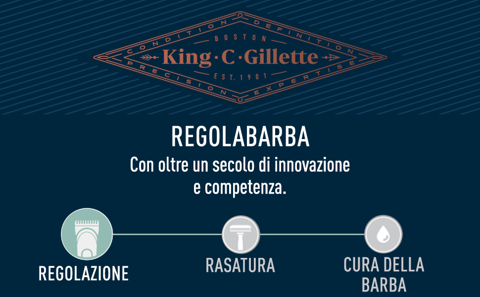 king-c-gillette-kit-regolabarba-uomo-tagliacapel