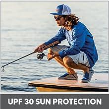 UPF 30 Sun Protection
