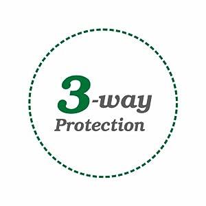 3-way Protection