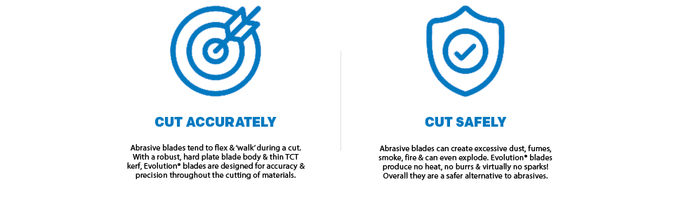 Cut Accurately Cut Safely