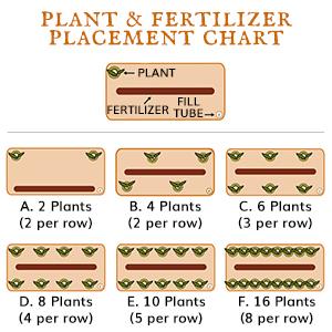 EarthBox Original Planting Chart