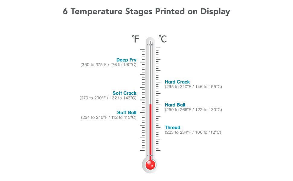 Includes 6 temperatures on display
