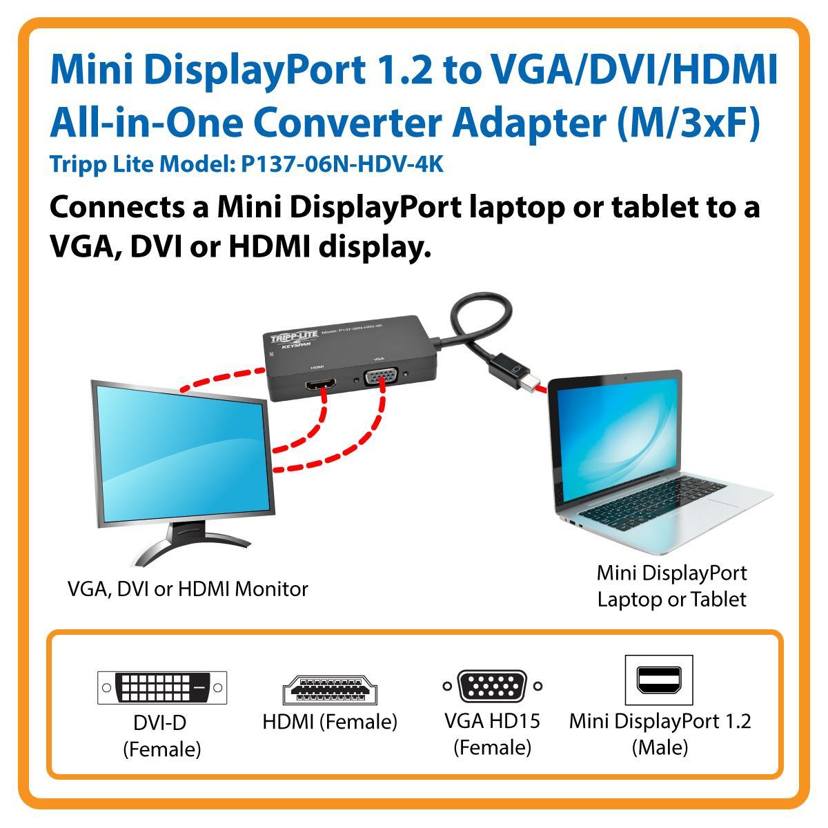 Tripp Lite P137-06N-HDV Mini Displayport to VGA//DVI//HDMI Adapter All in One NEW