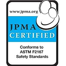 JPMA Certified Product