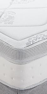 Queen 14 Inch innerspring memory foam mattress, hybrid mattress queen, best firm hybrid mattress