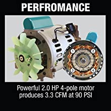 performance powerful hp pole motor produces cfm psi