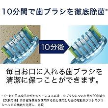 10分間で歯ブラシを徹底除菌※