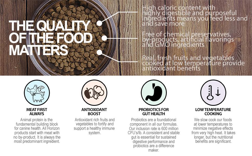 Quality Ingredients Matter