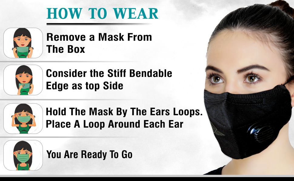 HOW TO WEAR INDIA'S NO.1 ANTI-POLLUTION MASK?