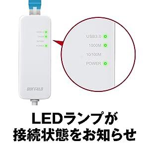 LEDランプが接続状態をお知らせ