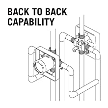 R10000-UNBX delta rough valve multichoice trim shower kit