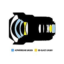 AF-S NIKKOR 14-24 mm 1:2,8G ED