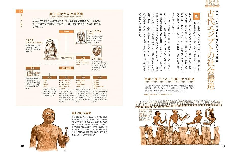 古代エジプト05