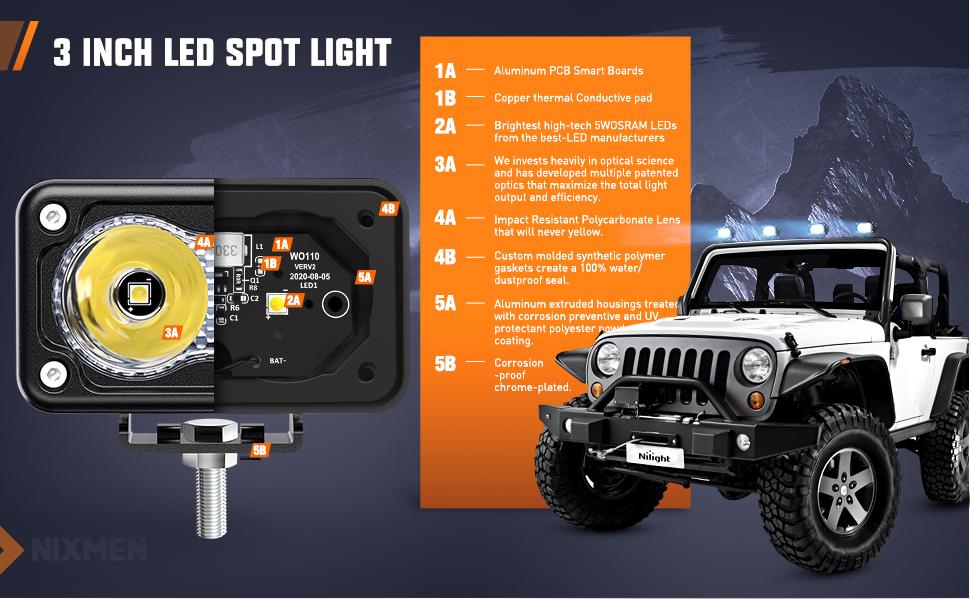 Motorcycle driving lights, LED fog light, spot light, offroad light, auxiliary lights, fog lights