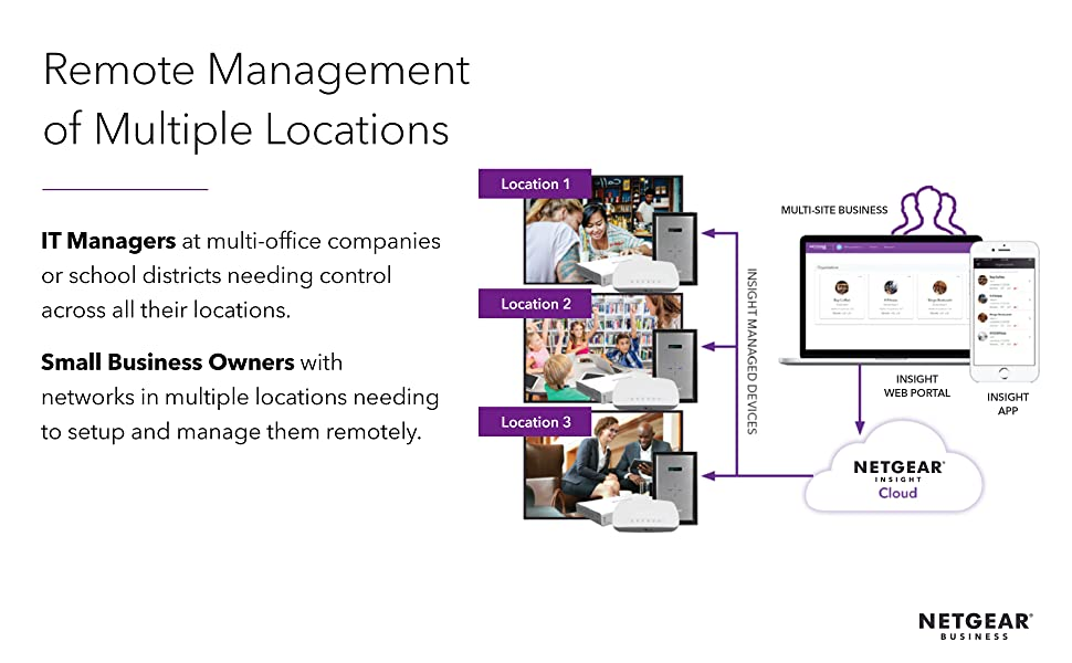 remote mgmt of multiple