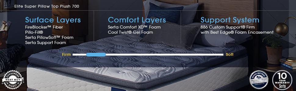 Amazon Com Serta Perfect Sleeper Elite Plush Super Pillow