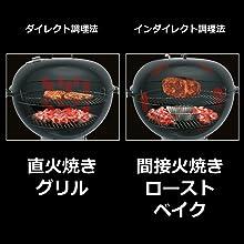 直火調理法と間接火調理法