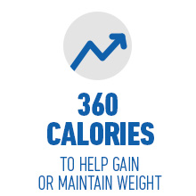 360 Calories For Healthy Weight Support