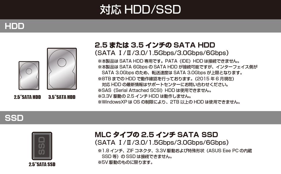 対応HDD