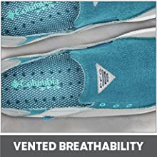 Vented Breathability