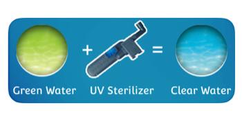 G+UV=Clear