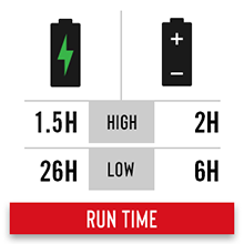 26 hour runtime rechargeable usb battery