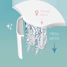 Self-Cleaning Nozzle + Feminine Wash