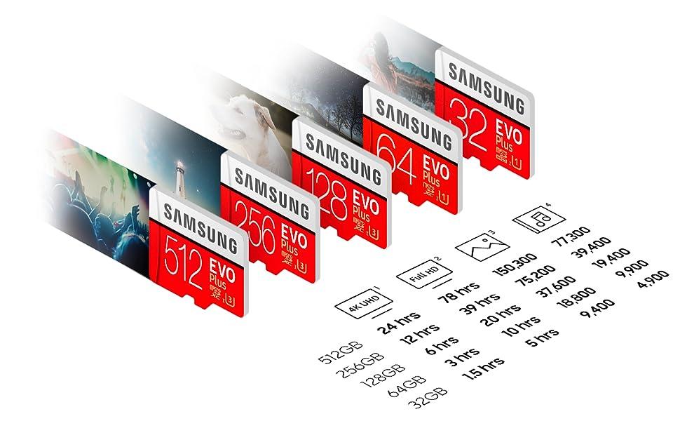 memory card, micro sd card, Samsung memory card, samsung card