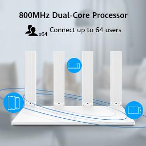 800mhz dual core processor wiri router