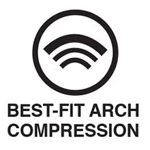 Best-fit Compresion