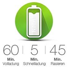 Premium NiMH-Batterie