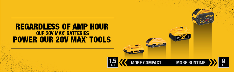 20v battery powered tools, 20v system, lithium ion power tools