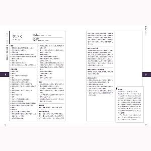 類語辞典 フィルムアート社 創作 小説の書き方 ラノベ 同人誌 絵の描き方 キャラクター
