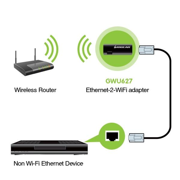 iogear ethernet 2 wifi universal wireless adapter gwu637 computers accessories. Black Bedroom Furniture Sets. Home Design Ideas